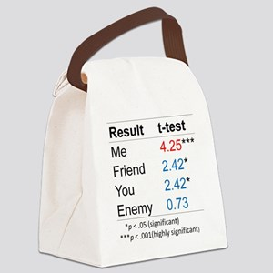 T-Test Table Canvas Lunch Bag