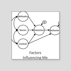 "Factors Influencing Me? Square Sticker 3"" x 3"""