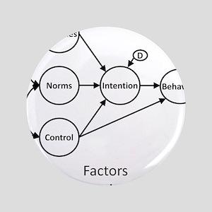 """Factors Influencing Me? 3.5"""" Button"""