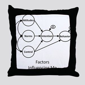 Factors Influencing Me? Throw Pillow