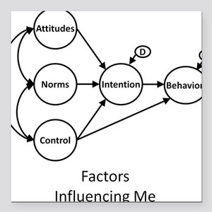 "Factors Influencing Me? Square Car Magnet 3"" x 3"""