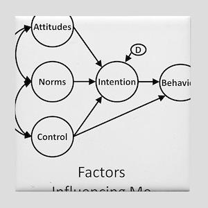 Factors Influencing Me? Tile Coaster