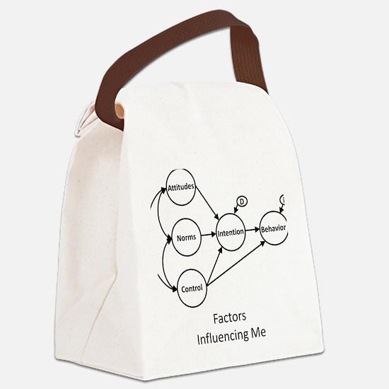 Factors Influencing Me? Canvas Lunch Bag