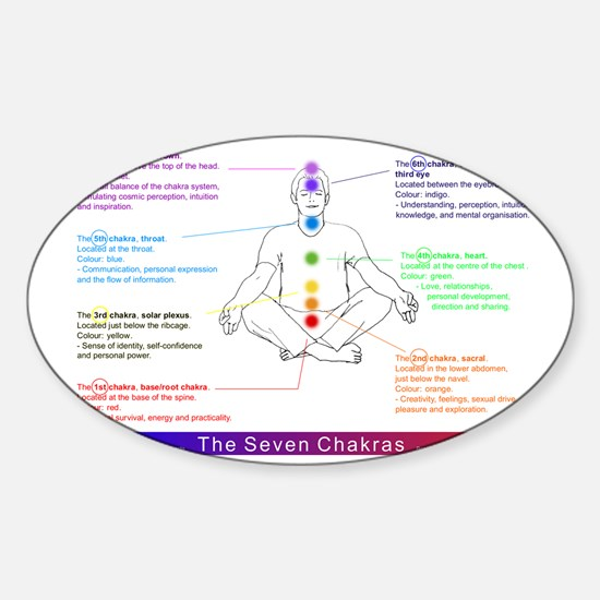 7 Chakras, Sticker (Oval)