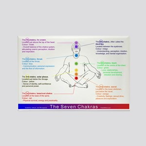 7 Chakras, Rectangle Magnet