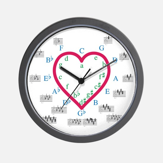The Heart of Fifths Wall Clock
