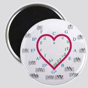 The Heart of Fifths Magnet