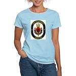 USS NEBRASKA Women's Light T-Shirt