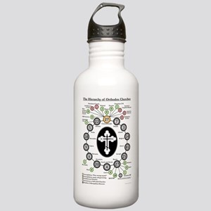 The Hierarchy of Ortho Stainless Water Bottle 1.0L