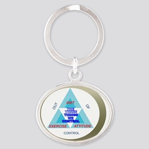 The Three Things in Life We Control Oval Keychain