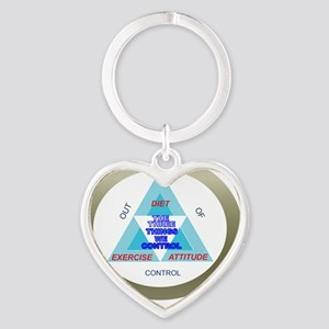 The Three Things in Life We Control Heart Keychain