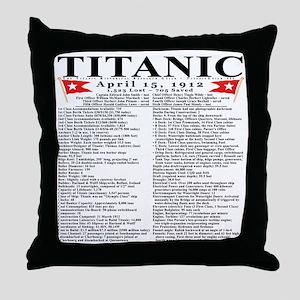TG5StatsFrontBlackTrans-e Throw Pillow