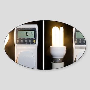 Light bulb energy consumption Sticker (Oval)