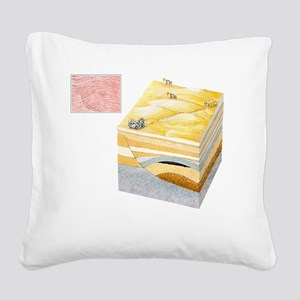 Oil prospecting technique Square Canvas Pillow