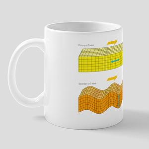 P and S seismic body waves, artwork Mug