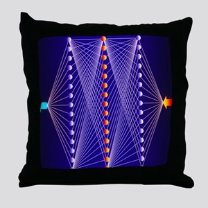 Illustration of neural net in compute Throw Pillow