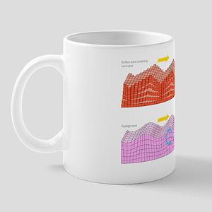 Surface seismic waves, artwork Mug
