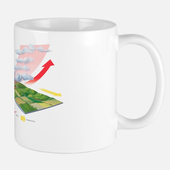 Weather fronts, artwork Mug