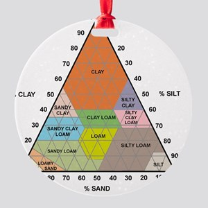Soil triangle diagram Round Ornament