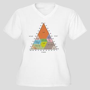 Soil triangle dia Women's Plus Size V-Neck T-Shirt