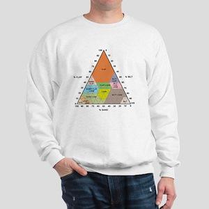Soil triangle diagram Sweatshirt