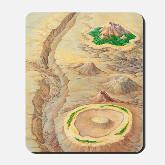 Types of islands Mousepad