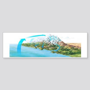 Water cycle, artwork Sticker (Bumper)