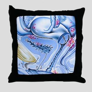 Endometriosis Throw Pillow
