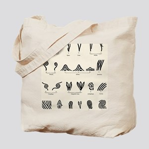 Features of fingerprints Tote Bag