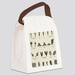 Features of fingerprints Canvas Lunch Bag