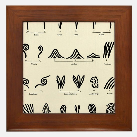 Features of fingerprints Framed Tile