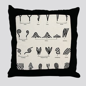 Features of fingerprints Throw Pillow