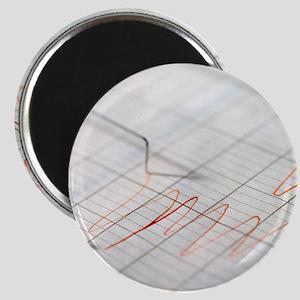 Lie detector traces Magnet