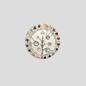 Medieval urine wheel Mini Button