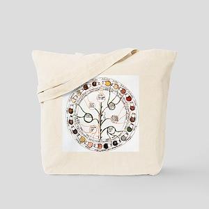Medieval urine wheel Tote Bag