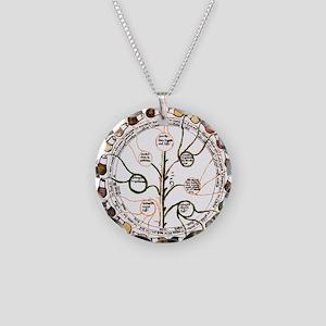 Medieval urine wheel Necklace Circle Charm