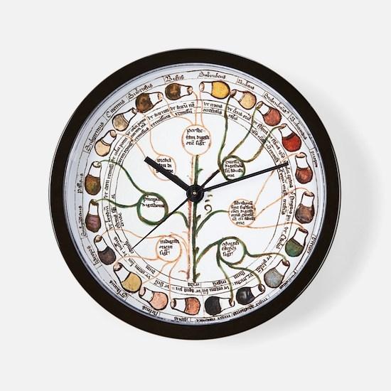 Medieval urine wheel Wall Clock