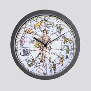 Medical zodiac, 15th century diagram Wall Clock