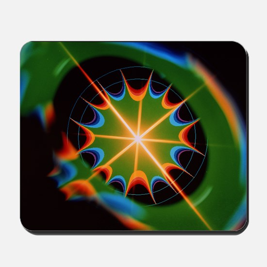 Magnetic field of superconducting magnet Mousepad