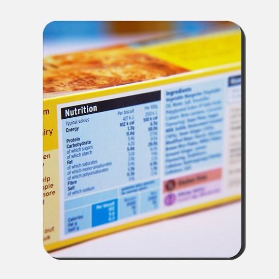 Nutrition label Mousepad