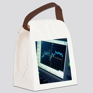Oscilloscope trace Canvas Lunch Bag