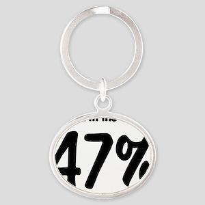 Im the 47% Oval Keychain
