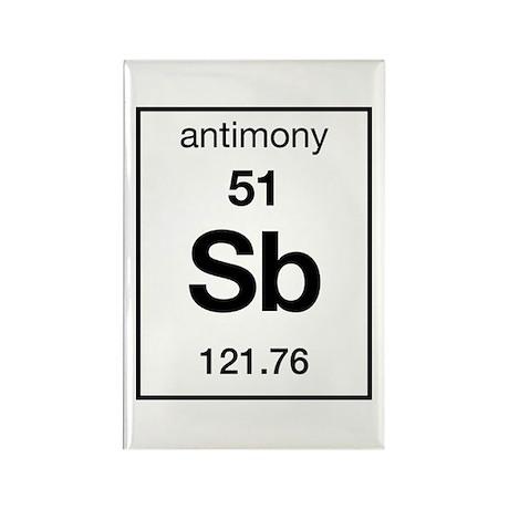 Antimony Rectangle Magnet