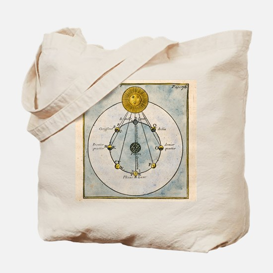 Phases of the Moon, 1790 Tote Bag