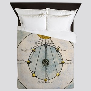 Phases of the Moon, 1790 Queen Duvet