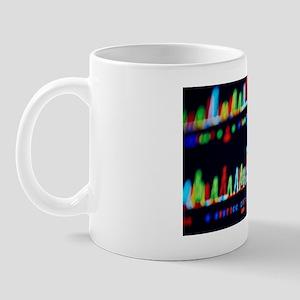 DNA sequence Mug