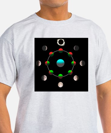 Composite time-lapse image of the lu T-Shirt