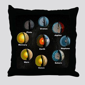 Planets' internal structures Throw Pillow