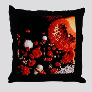 Types of blood cell Throw Pillow