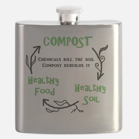 Compost rebuilds the soil Flask
